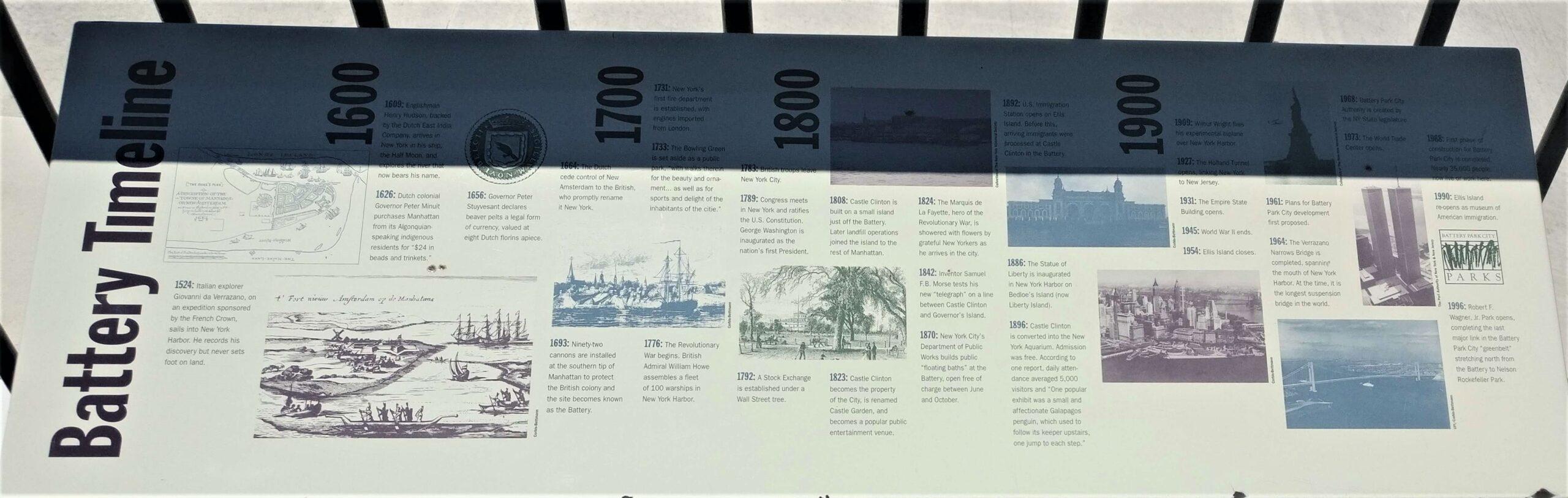 Battery Timeline